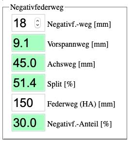 "Parameter-Block ""Negativfederweg"" des Interaktiven Feder-Simulators."