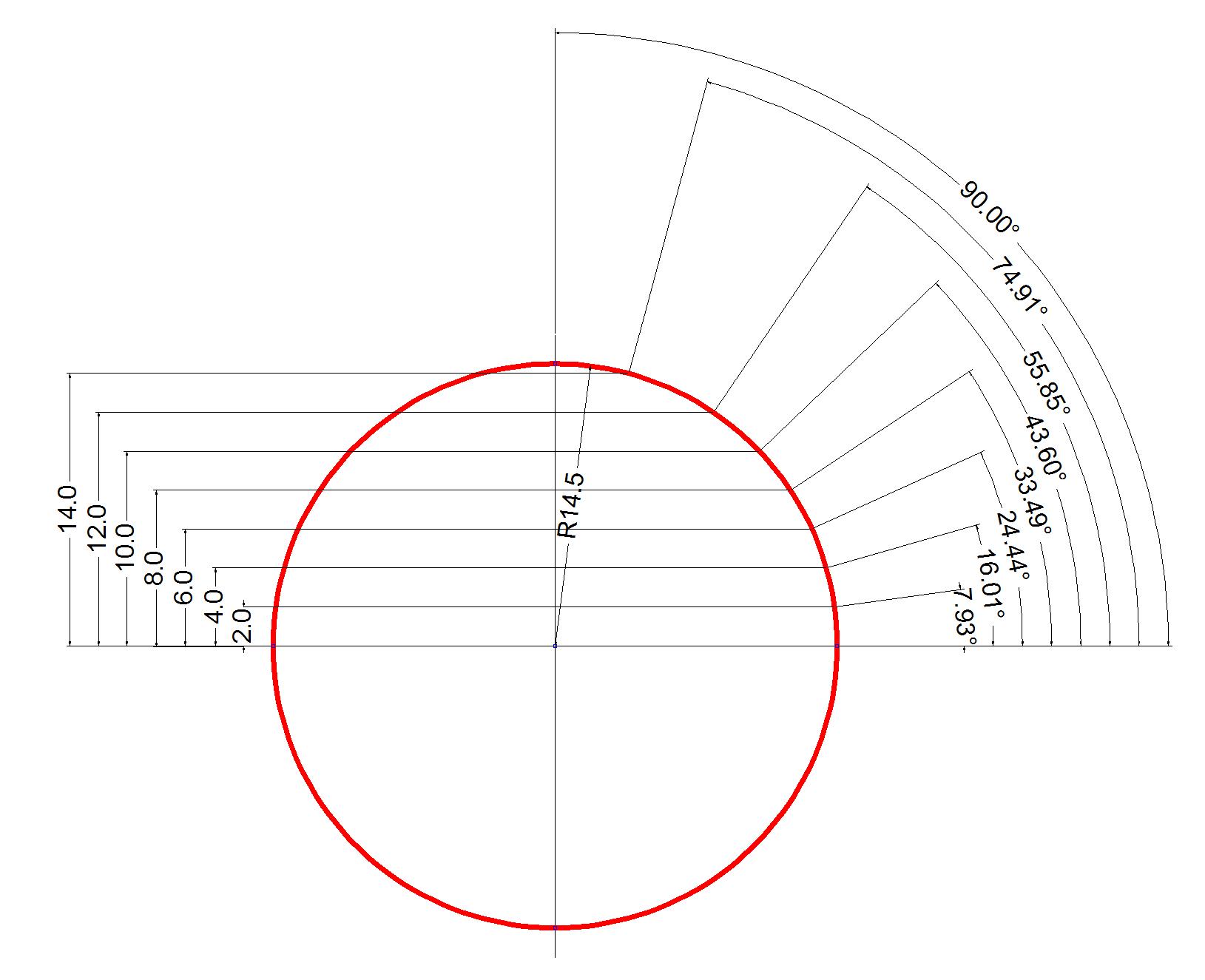 """""""scotch yoke"""" linearer Hub Konstante Winkelgeschwindigkeit"""