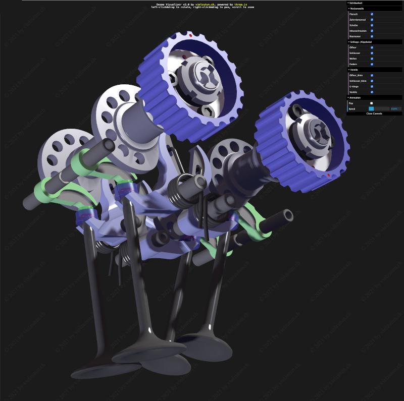 Interaktive 3D Animation der Desmodromik eines Ducati Testastretta Evoluzione Zylinderkopfs