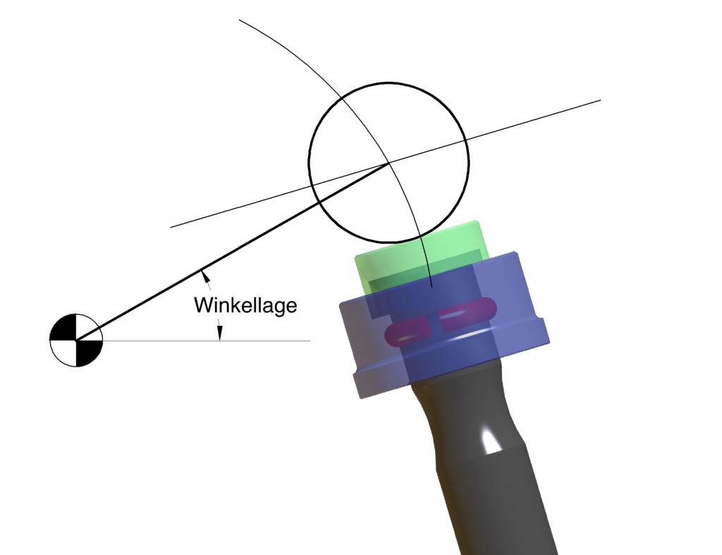 Kontaktbedingung Öffner-Shim und ventilseitige Rolle